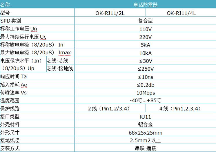 供应欧雷克 电话信号防雷器 ok-rj11/2l